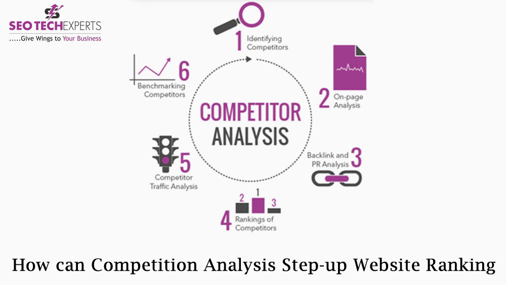 competitor analysis for site ranking