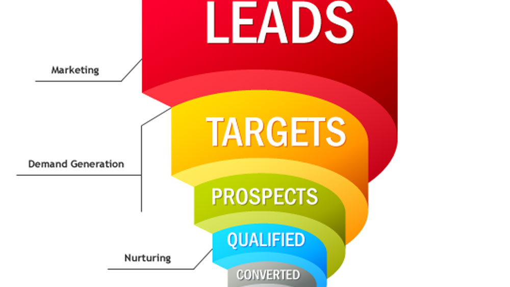business lead generation