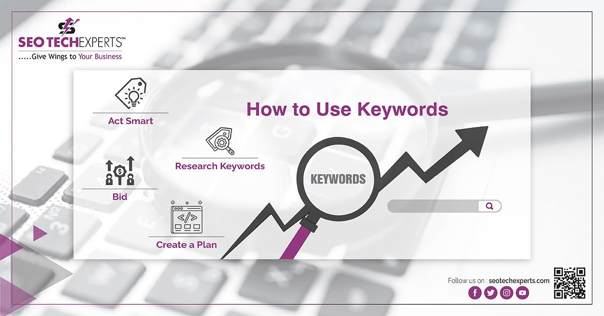 how to use keywrods for SEO and Google Adwords